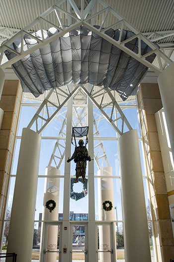 Things to Do in North Carolina Airborne and Special Ops Museum Fayetteville