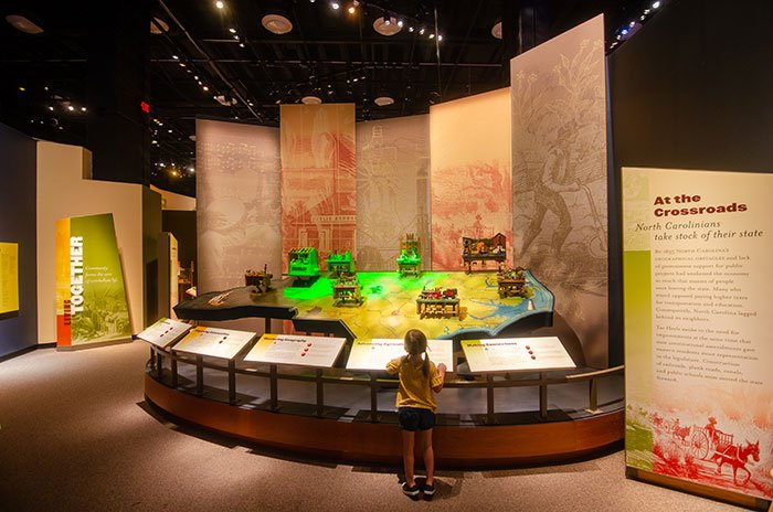 Free Things to Do in Raleigh NC Museum of History
